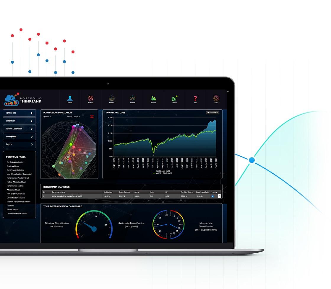 ptt-diversification-dashboard-image